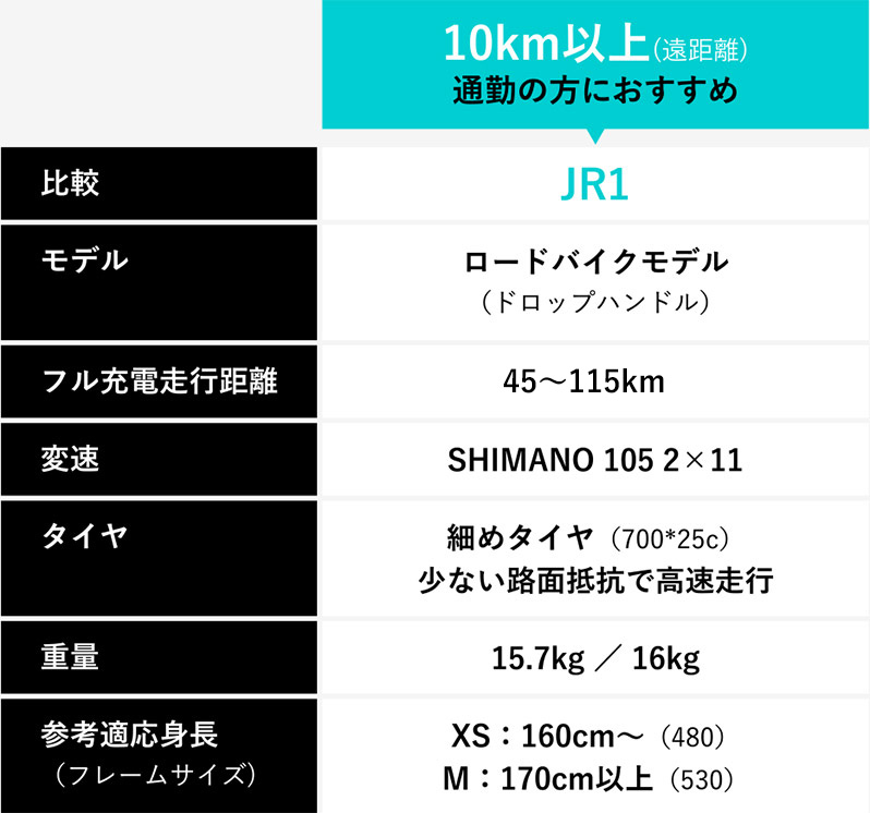 JF1・JR1機能比較表